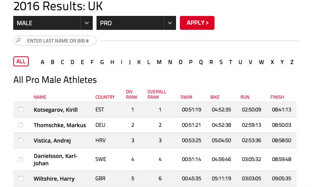 Ironman UK results 2016 pro men